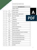 Revisi Daftar Singkatan Rs Citama 2019