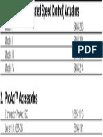 25182_ProAct (1).pdf