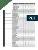 Keyword Rankings Ilearn2.Com 21 March 2014