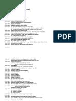 Summary of Provisions Master List