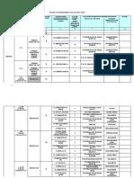 harta-parteneriat-2017-2018 (1).docx