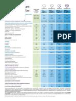 Tableau-complementaires-sante.pdf