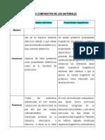 TABLA COMPARATIVA DE LOS MATERIALES.docx