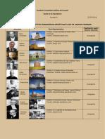 Clasificación Arquitectos Posmodernos según Mariana Waisman. Diego Malpud.docx