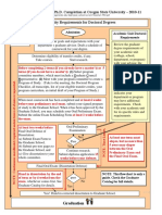 flowchart-PhD