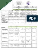 DLL science 5 week L-14.docx