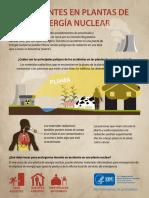 infographic_nuclear_power_plant_es.pdf