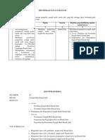 Manajemen Resiko Lingkungan - Sampah Medis Rumah Sakit.docx