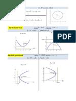 144080091-Formulario-Secciones-Conicas.pdf