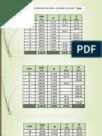Solucion_PC_-_3_TA_-_TII_-_Seccion_A.pptx
