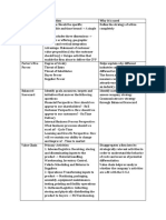 BPS-management