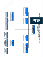 struktur BWS papua