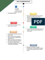 LIFWRI-CONCEPT-MAP.docx