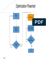 Network Optimization Flowchart.pptx