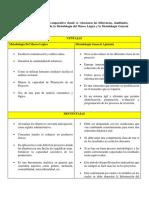 Aporte Andrea olivero Construcción trabajo colaborativo.docx