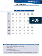 Tabla_avances_brocas_BM.pdf