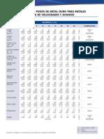 Tabla_RPM_brocasMD_BM.pdf