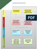 mapa estrategico .pdf