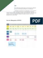 Service Blueprint.docx