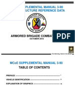 Mcoe Sm 3-90 Abct Force Structure Reference Data October 2016