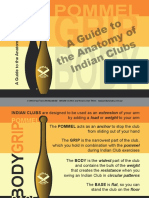 A Guide to the Anatomy of Indian Clubs L
