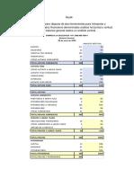 Taller de Analisis Financiero Sena Actividad 2