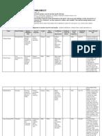 board composition worksheet