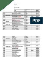 Curriculum MECH Ver2.0.pdf