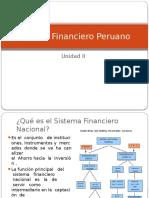 Finanzas 1- semana 7 - Sistema Financiero.pptx