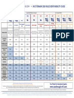 Incoterms Chart of Responsibility 2020 1