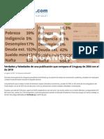 Verdades y Falsedades de Una Publicación Que Compara El Uruguay de 2004 Con El de 2019 - UYCheck