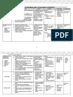Sugestões de Atividades para o Plano Anual de Atividades