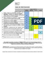 PAGO DE PRESTACIONES Y TABULADOR DE PRIMA POR ANTIGUEDAD.pdf