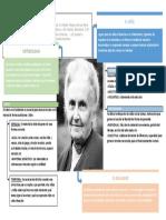 mapa conceptual maria montessori.pdf