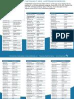 CombinedList.pdf