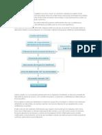 proceso marcado CE.pdf
