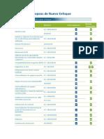 directivas nuevo enfoque marcado CE.pdf