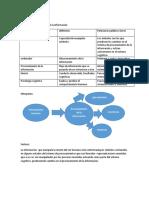 tecnica idrisca de las lecturas fase 2_d m..docx