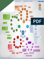 Fraud Mind Map - Wildan R.pdf