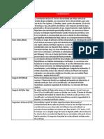 Resumen Correlaciones Wellflo - Copia