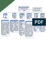 MAPA EPISTEMOLOGIA.docx