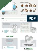 Catálogo cisterna