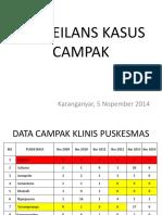 SURVEILANS KASUS CAMPAK.pptx