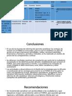 conclusiones.pptx