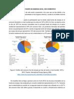 3.3 Participación por fuente de energía en el uso doméstico.docx