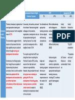 Worksheet-Currriculum-and-Planning.pptx