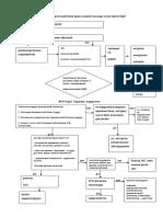 2 лист алгоритма.docx