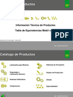Tabla Aceites.PDF