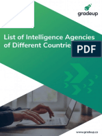 Intelligence Agencies of Different Countries