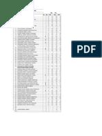 Notas DPI 2019 B.pdf